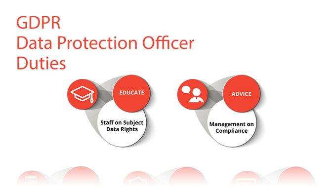 What are the data protection officer roles and responsibilities?